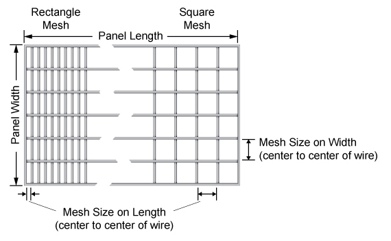Wire Mesh Welded_How-to-Order