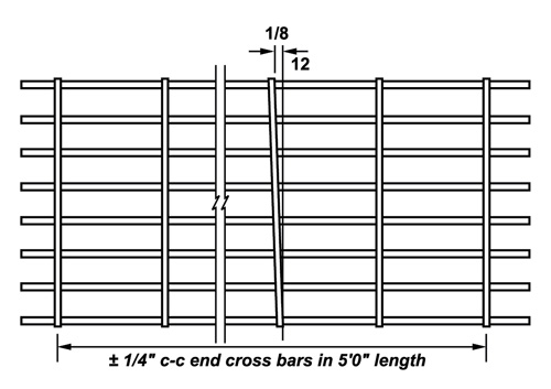 Cross-Rod-Spacing-and-Alignment