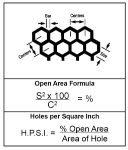 Formulas For Determining Open Area-Hexagon Hole