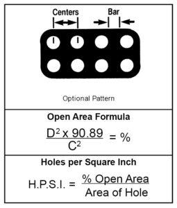 Formulas For Determining Open Area-Strait Center Round Holes