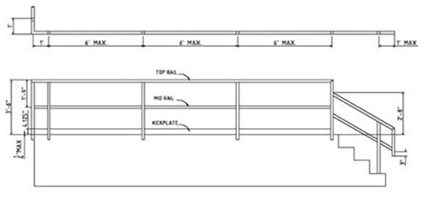 Fiberglass Handrail Systems Frp Guardrail And Handrail