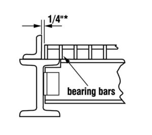 I-Beam and Angle Curb