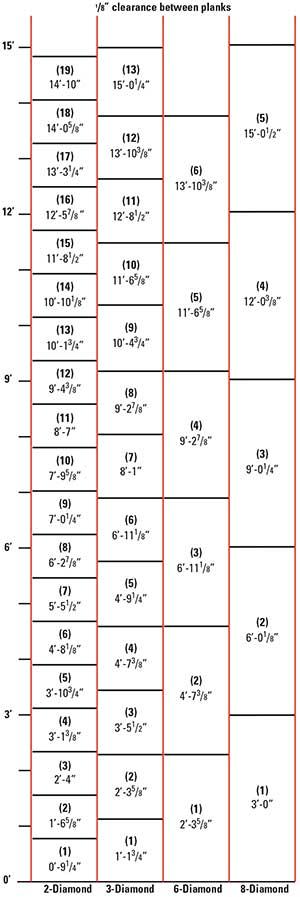Multi-Plank-Width-Comparison-1/8 inch table