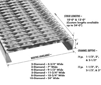 grip_strut_grating-diagram with sizes