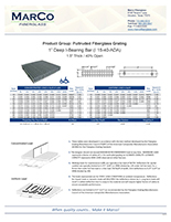 Fiberglass-Grating_Pultruded-I-10-50-ADA