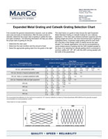 Expanded Metal Grating Selection Chart