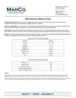 5052-Aluminum-Material-Grade