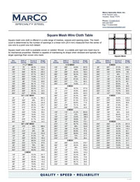 Square-Mesh-Wire-Cloth-Table
