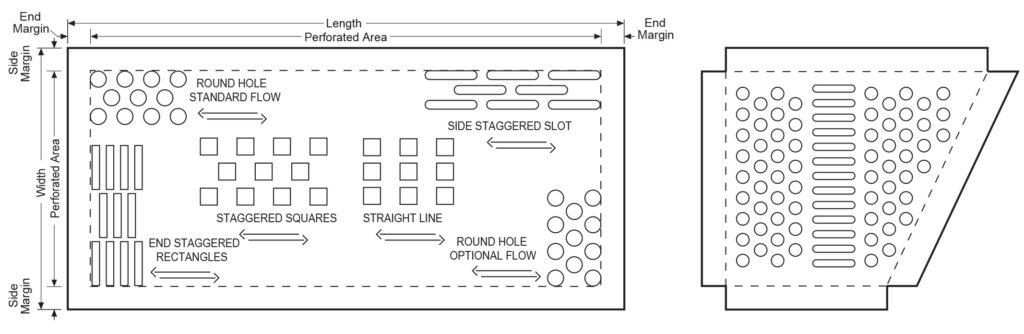 Hole-Pattern-Orientation