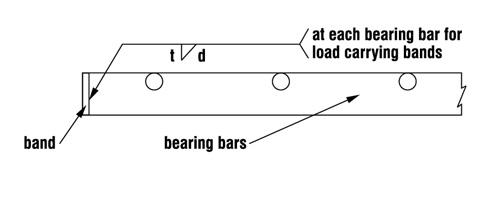 Banding_Load-Banding