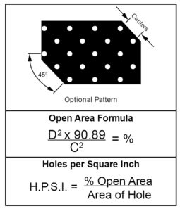 Formulas For Determining Open Area-Staggered Round Holes 45 degree