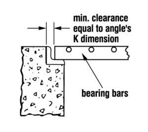 Angle in Concrete