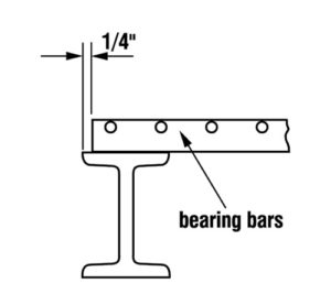 Support-Clearances_I-Beam