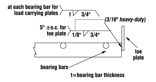 Toe-Plates_Attachment-to-End