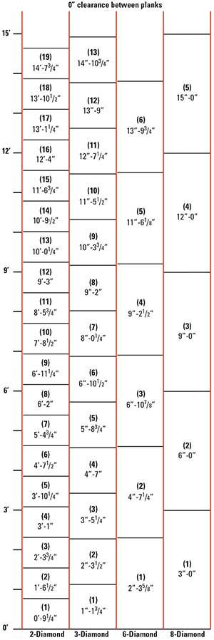 Multi-Plank-Width-Comparison-0 inch table