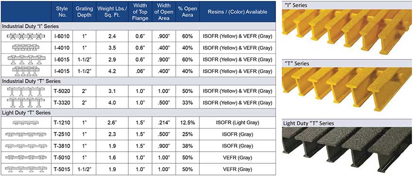 Pultruded-FRP-Stock-Panel-Sizes