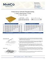 Fiberglass-Grating_Pultruded-I-10-60