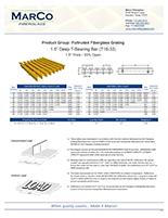 Fiberglass-Grating_Pultruded-T-15-33